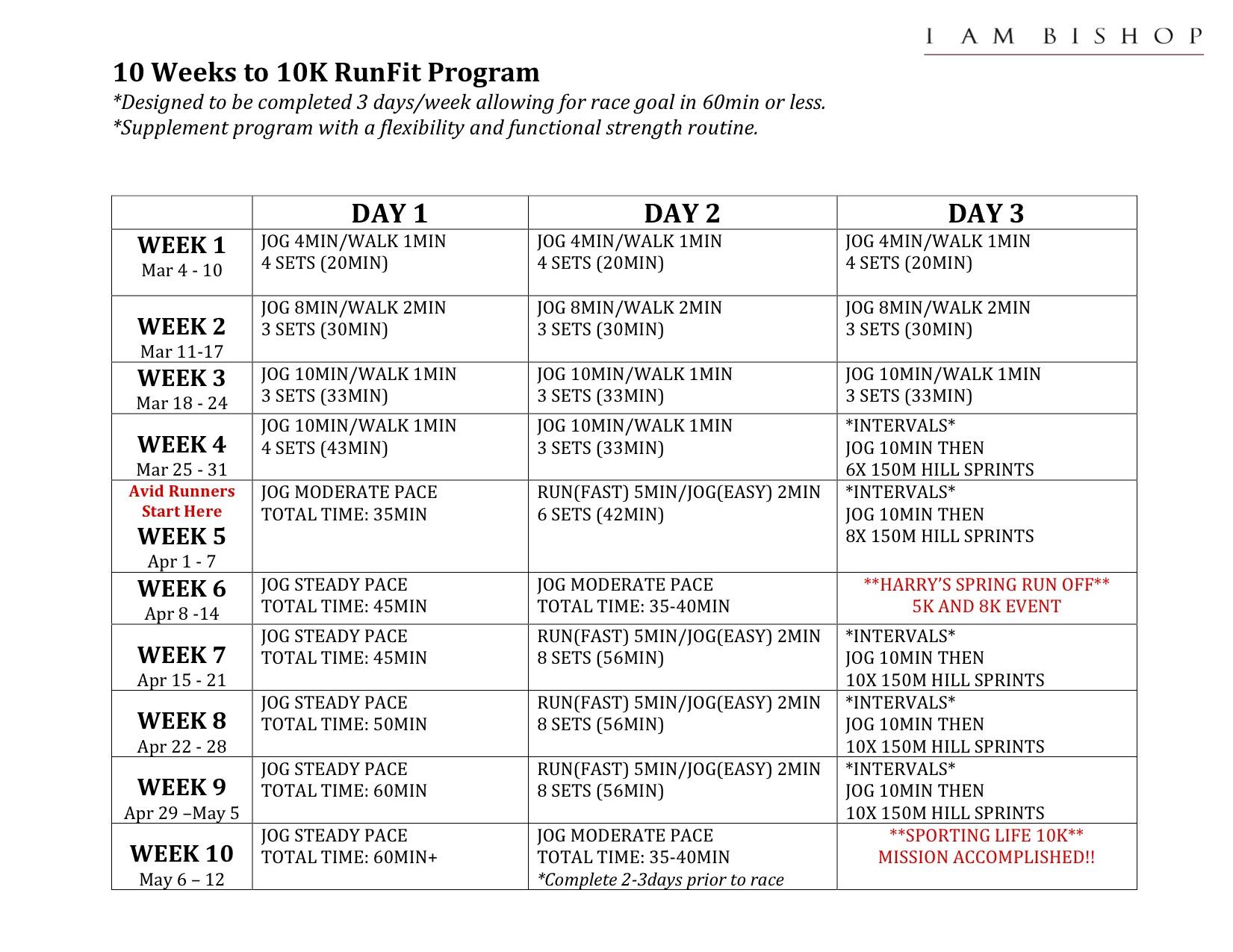 10 Weeks to 10K RunFit Program