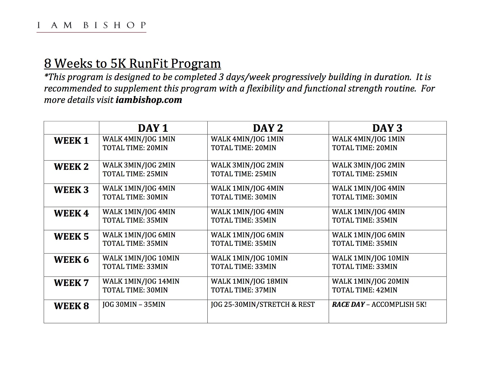 8 Weeks to 5K RunFit Program